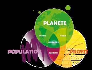 engagement-social-et-environnemental-rse
